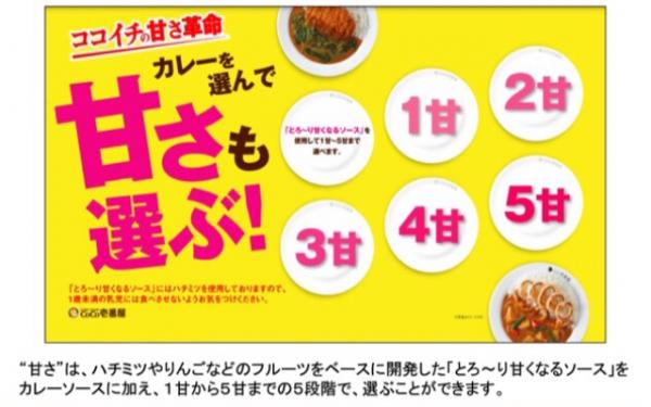 CoCo壱番屋,6甘