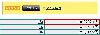 1日19万円