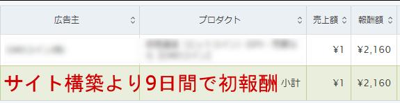 哲太郎さん、サイトアフィリエイト実績,コンサル